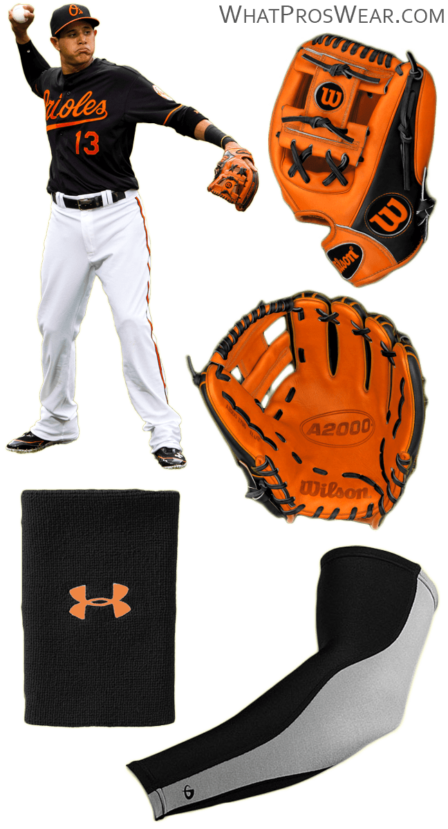 huge selection of ab7bc ea765 What Pros Wear: What Pros Wear: Manny Machado (Glove ...