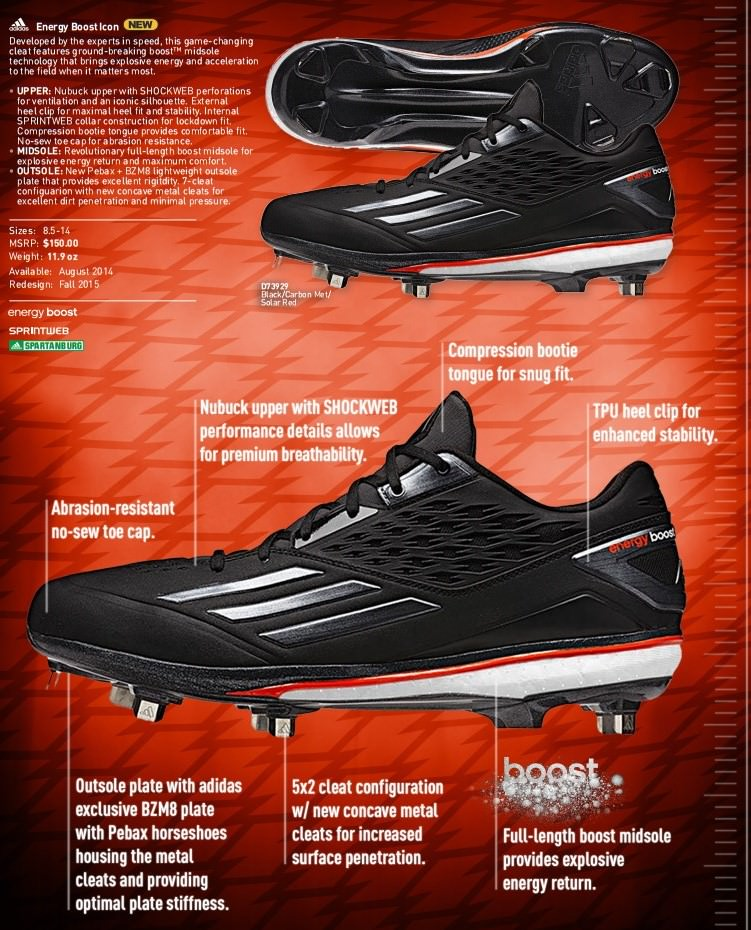 1d6d87dfc221 What Pros Wear Sneak Peek at adidas Baseball s New Styles for 2015 ...