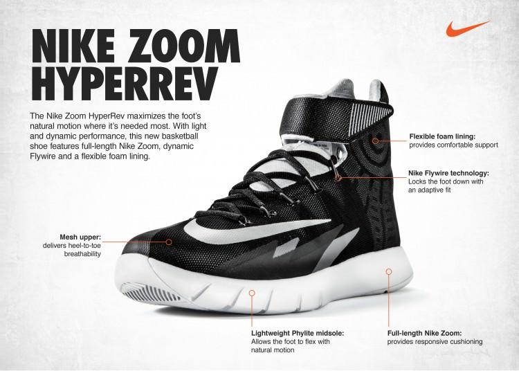 Nike Zoom Hyperrev 2014