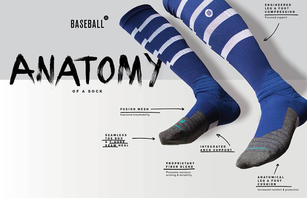 Stance_MLB_Ready 2