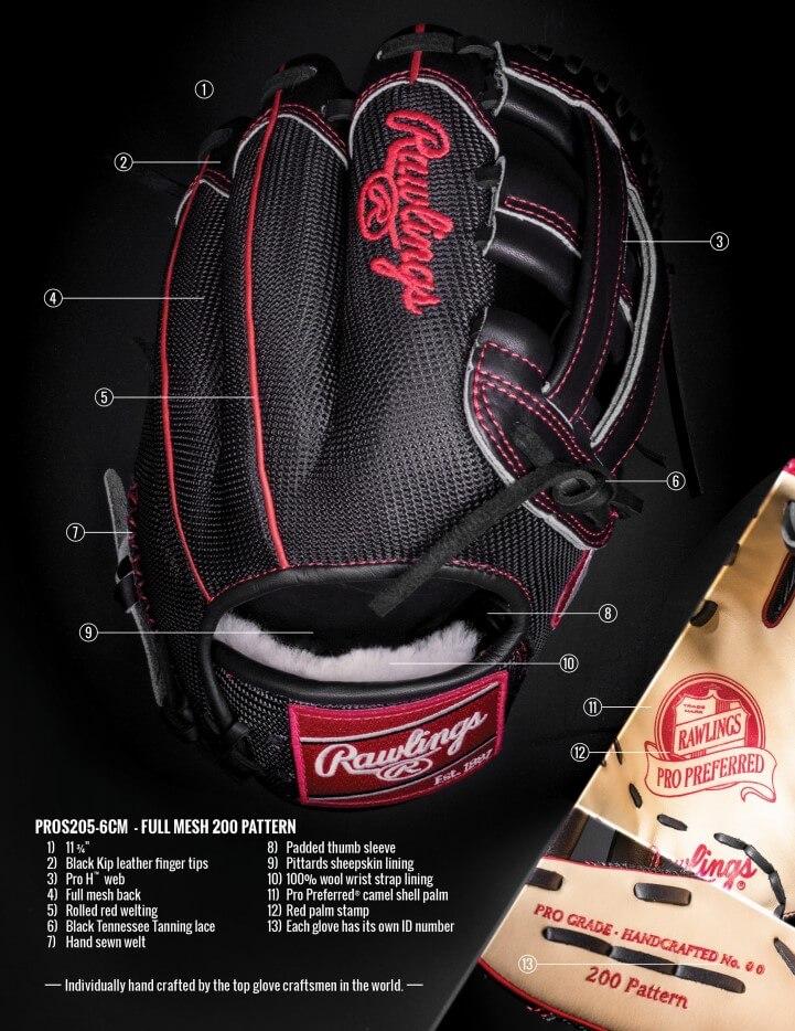 Rawlings Pro Label Mesh Glove
