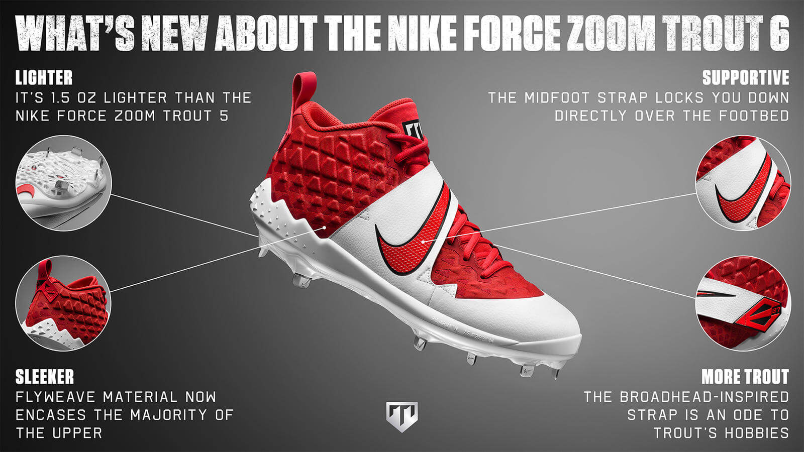 Mike Trout Air Force 4
